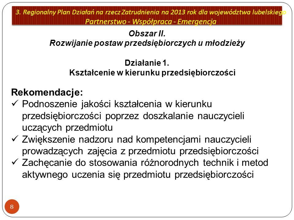 3. Regionalny Plan Działań na rzecz Zatrudnienia na 2013 rok dla województwa lubelskiego Partnerstwo - Współpraca - Emergencja 8 Obszar II. Rozwijanie