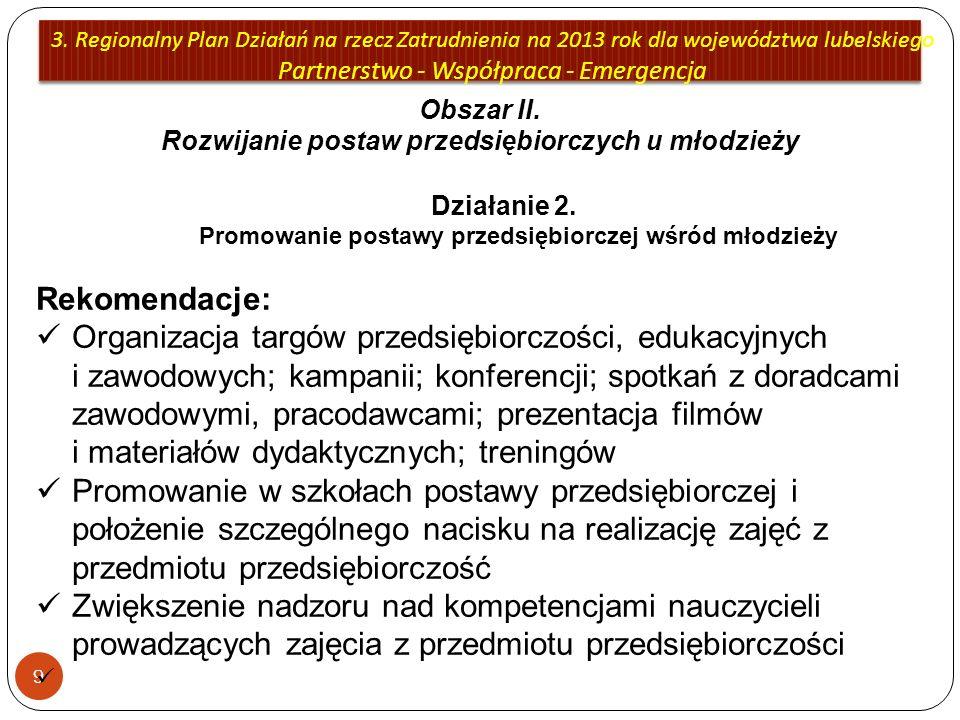 3. Regionalny Plan Działań na rzecz Zatrudnienia na 2013 rok dla województwa lubelskiego Partnerstwo - Współpraca - Emergencja 9 Obszar II. Rozwijanie