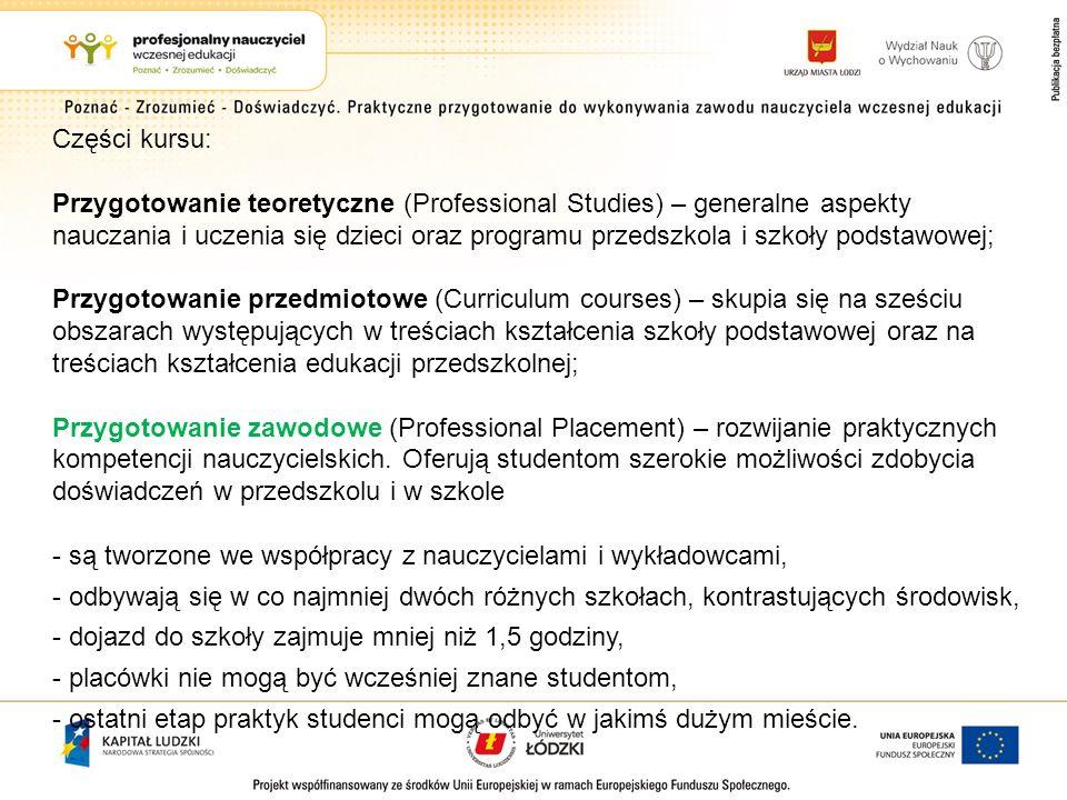 Części kursu: Przygotowanie teoretyczne (Professional Studies) – generalne aspekty nauczania i uczenia się dzieci oraz programu przedszkola i szkoły p