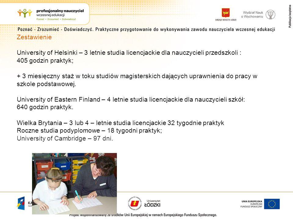 Zestawienie University of Helsinki – 3 letnie studia licencjackie dla nauczycieli przedszkoli : 405 godzin praktyk; + 3 miesięczny staż w toku studiów