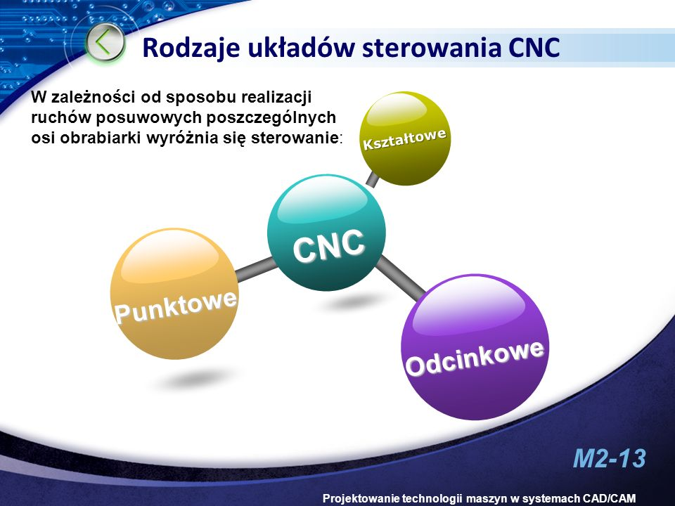 M2-13 Projektowanie technologii maszyn w systemach CAD/CAM Rodzaje układów sterowania CNC CNC Kształtowe Punktowe Odcinkowe W zależności od sposobu re