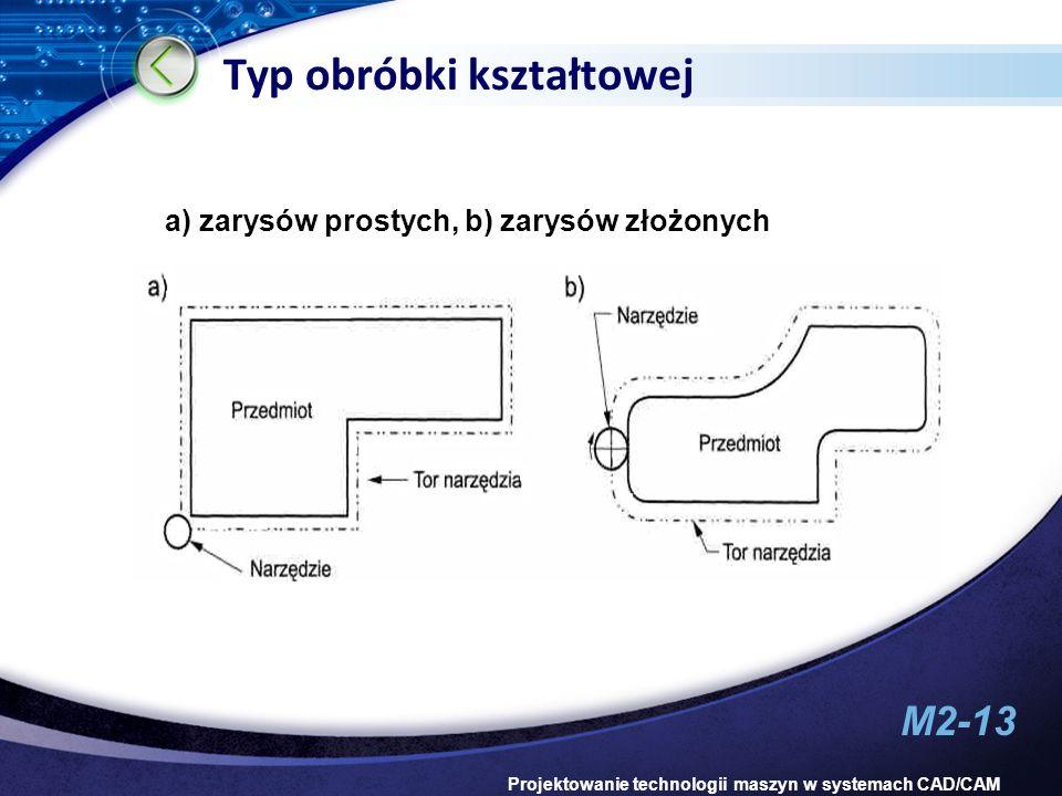 M2-13 Projektowanie technologii maszyn w systemach CAD/CAM Typ obróbki kształtowej a) zarysów prostych, b) zarysów złożonych
