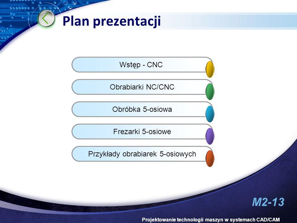 M2-13 Projektowanie technologii maszyn w systemach CAD/CAM Plan prezentacji Wstęp - CNC Obrabiarki NC/CNC Obróbka 5-osiowa Frezarki 5-osiowe Przykłady