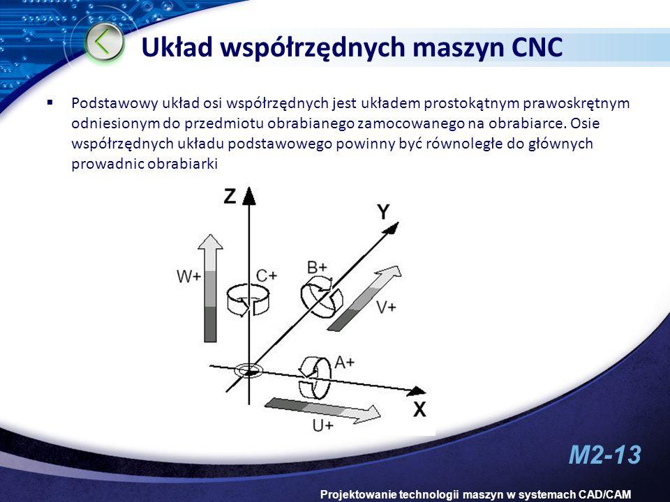 M2-13 Projektowanie technologii maszyn w systemach CAD/CAM Układ współrzędnych maszyn CNC Podstawowy układ osi współrzędnych jest układem prostokątnym