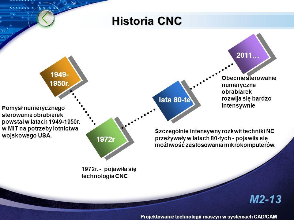 M2-13 Projektowanie technologii maszyn w systemach CAD/CAM 1949- 1950r. 1972r lata 80-te 2011… Historia CNC 1972r. - pojawiła się technologia CNC Szcz