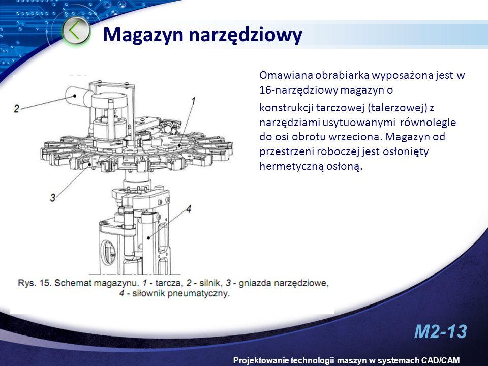 M2-13 Projektowanie technologii maszyn w systemach CAD/CAM Magazyn narzędziowy Omawiana obrabiarka wyposażona jest w 16-narzędziowy magazyn o konstruk