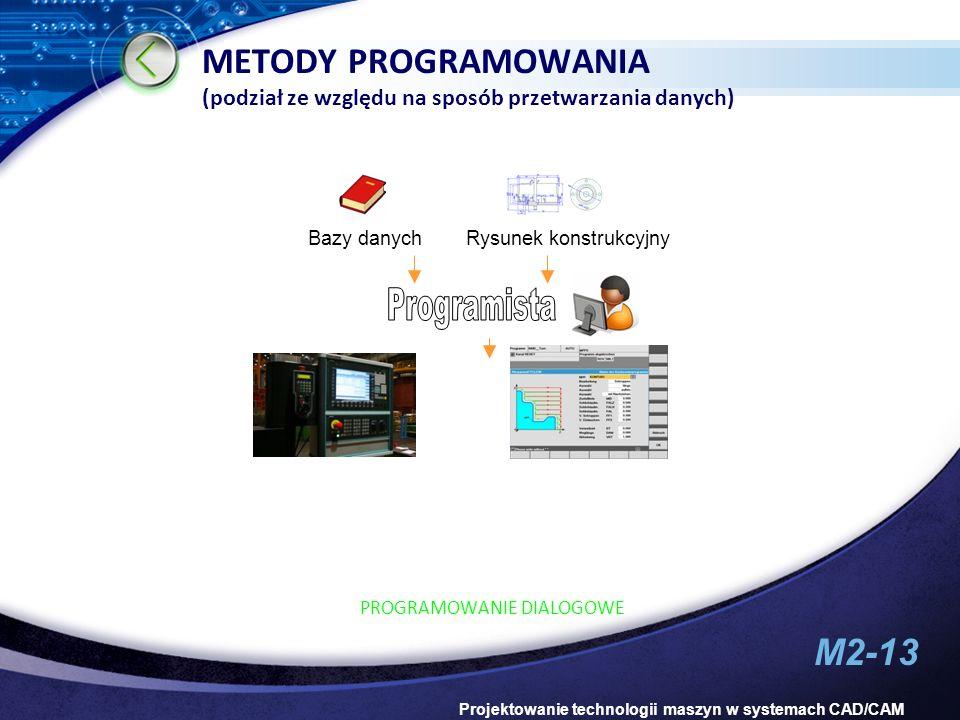 M2-13 Projektowanie technologii maszyn w systemach CAD/CAM METODY PROGRAMOWANIA (podział ze względu na sposób przetwarzania danych) Bazy danychRysunek
