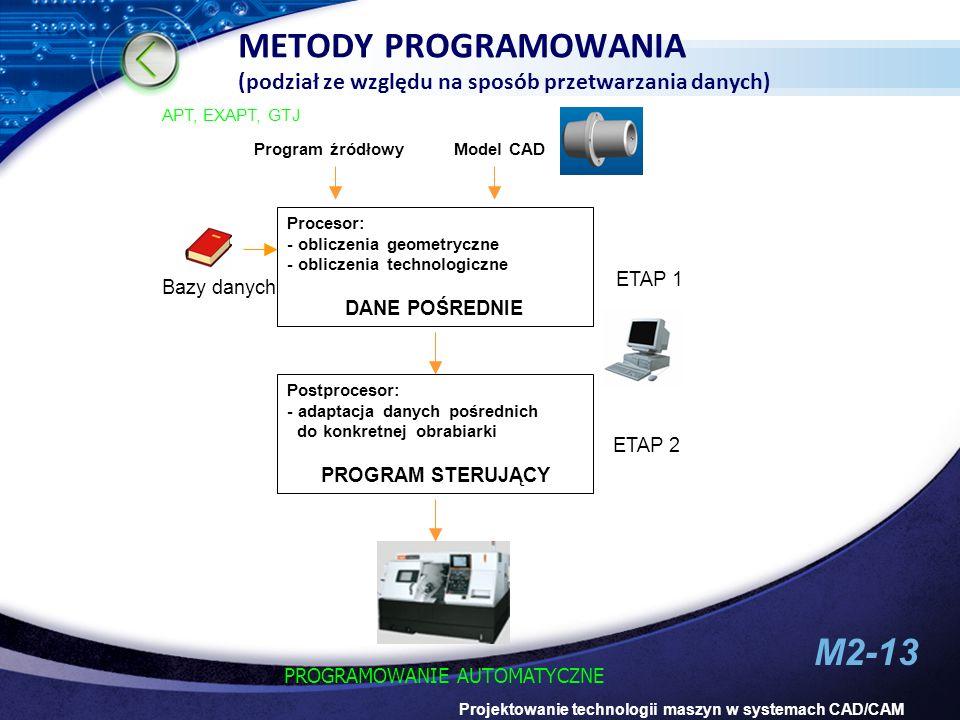 M2-13 Projektowanie technologii maszyn w systemach CAD/CAM METODY PROGRAMOWANIA (podział ze względu na sposób przetwarzania danych) Procesor: - oblicz
