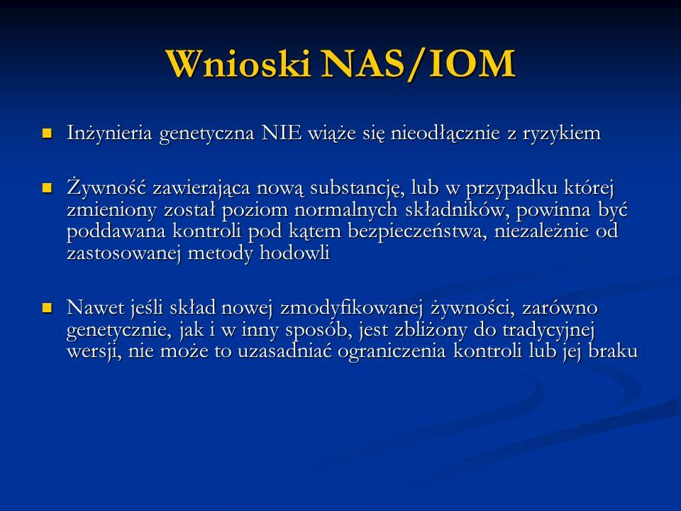 Wnioski NAS/IOM Inżynieria genetyczna NIE wiąże się nieodłącznie z ryzykiem Inżynieria genetyczna NIE wiąże się nieodłącznie z ryzykiem Żywność zawier