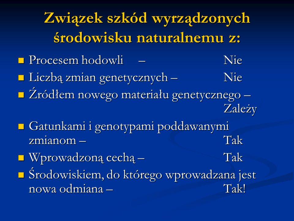 Związek szkód wyrządzonych środowisku naturalnemu z: Procesem hodowli – Nie Procesem hodowli – Nie Liczbą zmian genetycznych – Nie Liczbą zmian genety