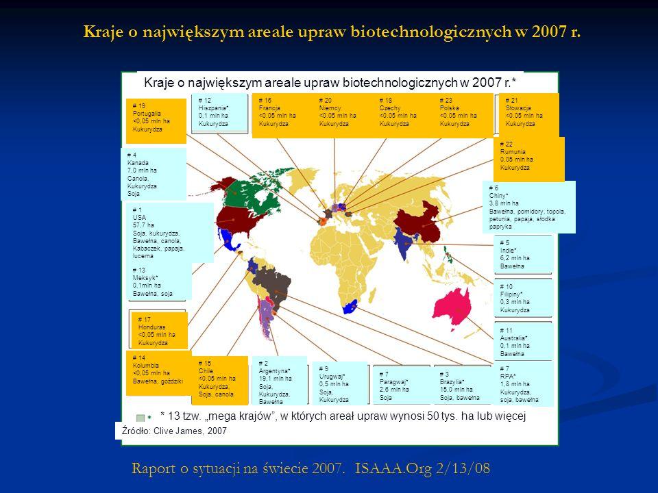 Kraje o największym areale upraw biotechnologicznych w 2007 r. Raport o sytuacji na świecie 2007. ISAAA.Org 2/13/08 Kraje o największym areale upraw b