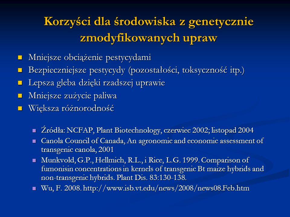 Korzyści dla środowiska z genetycznie zmodyfikowanych upraw Mniejsze obciążenie pestycydami Mniejsze obciążenie pestycydami Bezpieczniejsze pestycydy