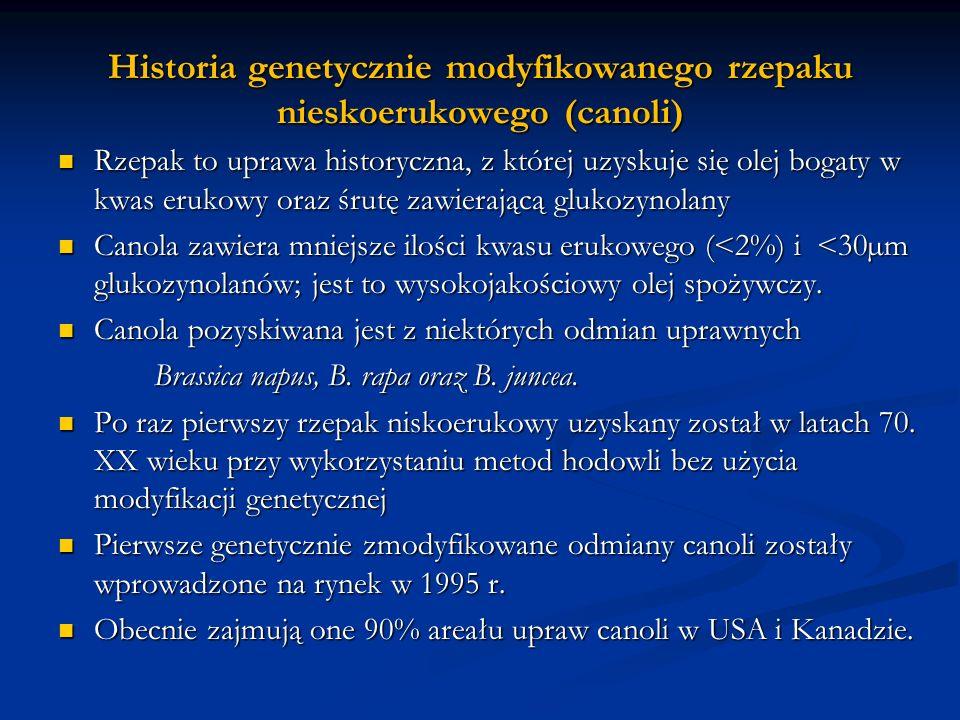 Historia genetycznie modyfikowanego rzepaku nieskoerukowego (canoli) Rzepak to uprawa historyczna, z której uzyskuje się olej bogaty w kwas erukowy or
