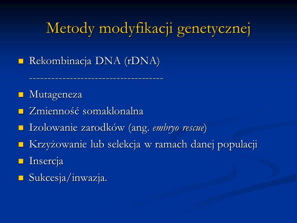Metody modyfikacji genetycznej Rekombinacja DNA (rDNA) Rekombinacja DNA (rDNA)------------------------------------- Mutageneza Mutageneza Zmienność so