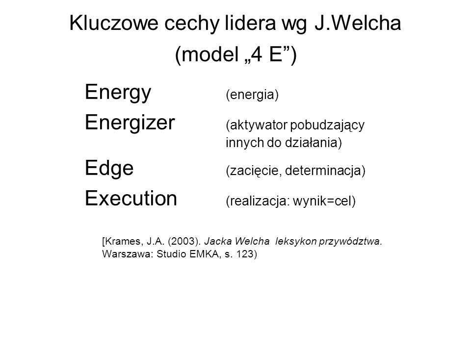 POTRZEBY ZADANIA POTRZEBY JEDNOSTKI POTRZEBY ZESPOŁU Model przywództwa J.