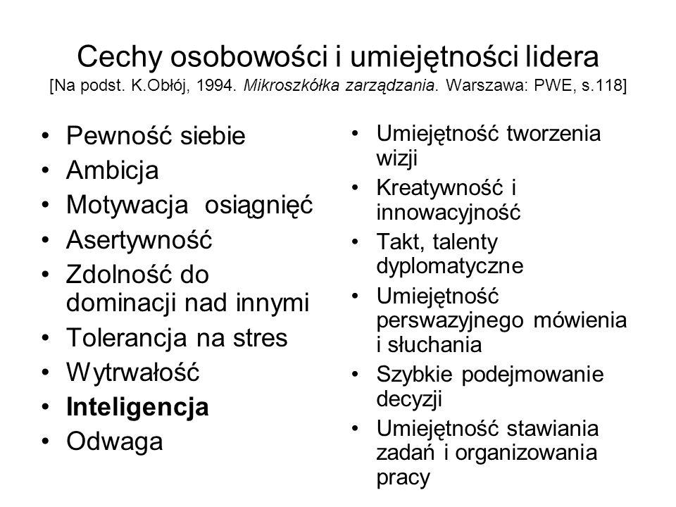 Komponenty inteligencji emocjonalnej wg D.