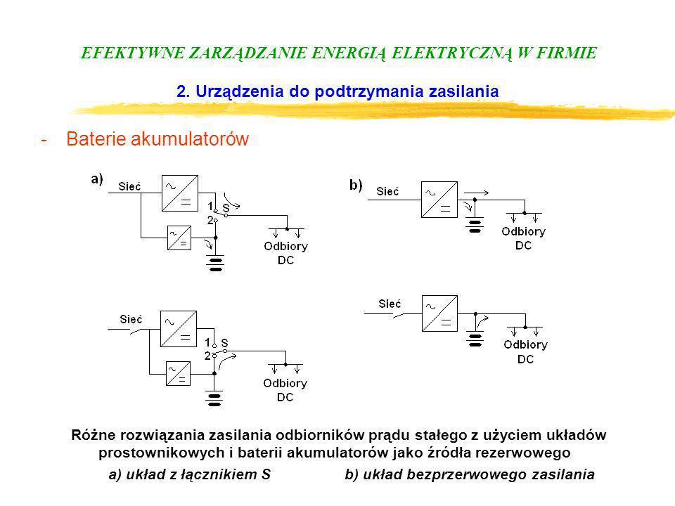 EFEKTYWNE ZARZĄDZANIE ENERGIĄ ELEKTRYCZNĄ W FIRMIE 2. Urządzenia do podtrzymania zasilania -Baterie akumulatorów Różne rozwiązania zasilania odbiornik