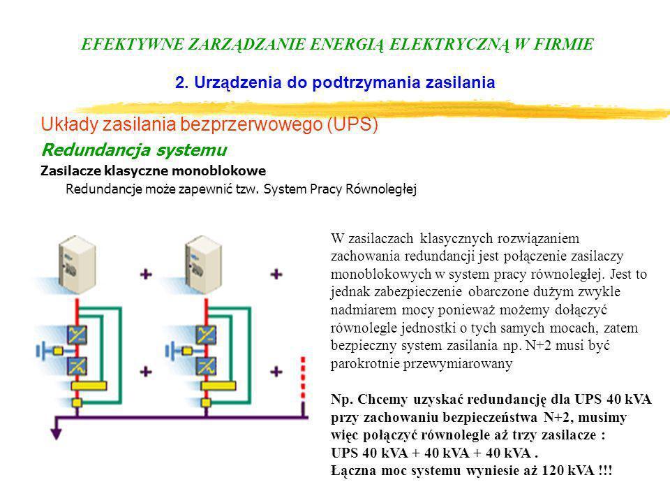 EFEKTYWNE ZARZĄDZANIE ENERGIĄ ELEKTRYCZNĄ W FIRMIE 2. Urządzenia do podtrzymania zasilania Układy zasilania bezprzerwowego (UPS) Redundancja systemu Z