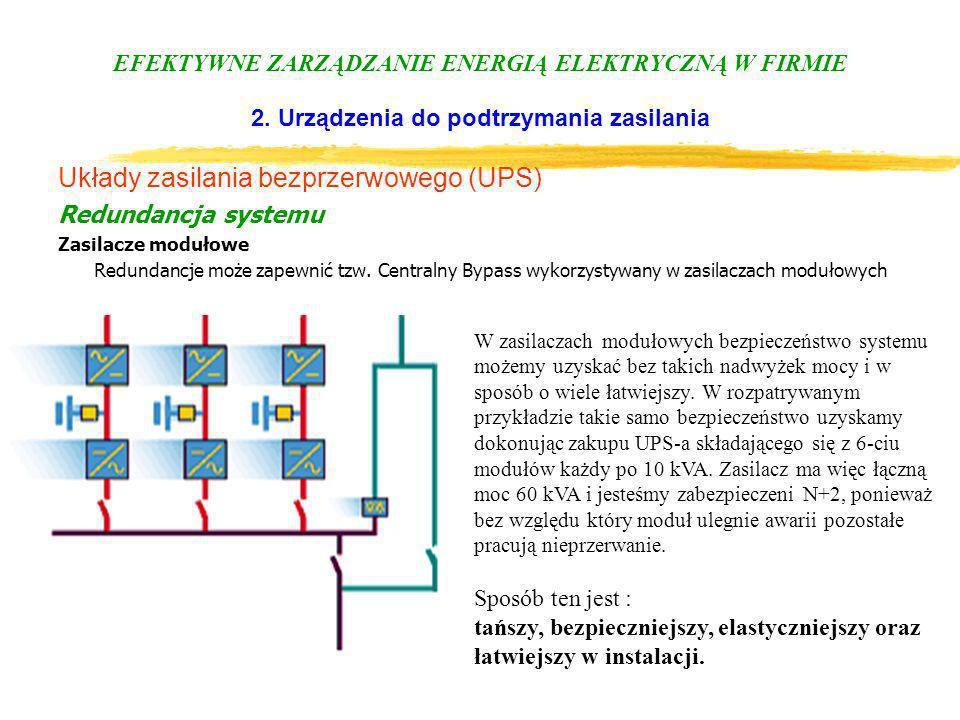 EFEKTYWNE ZARZĄDZANIE ENERGIĄ ELEKTRYCZNĄ W FIRMIE 2.