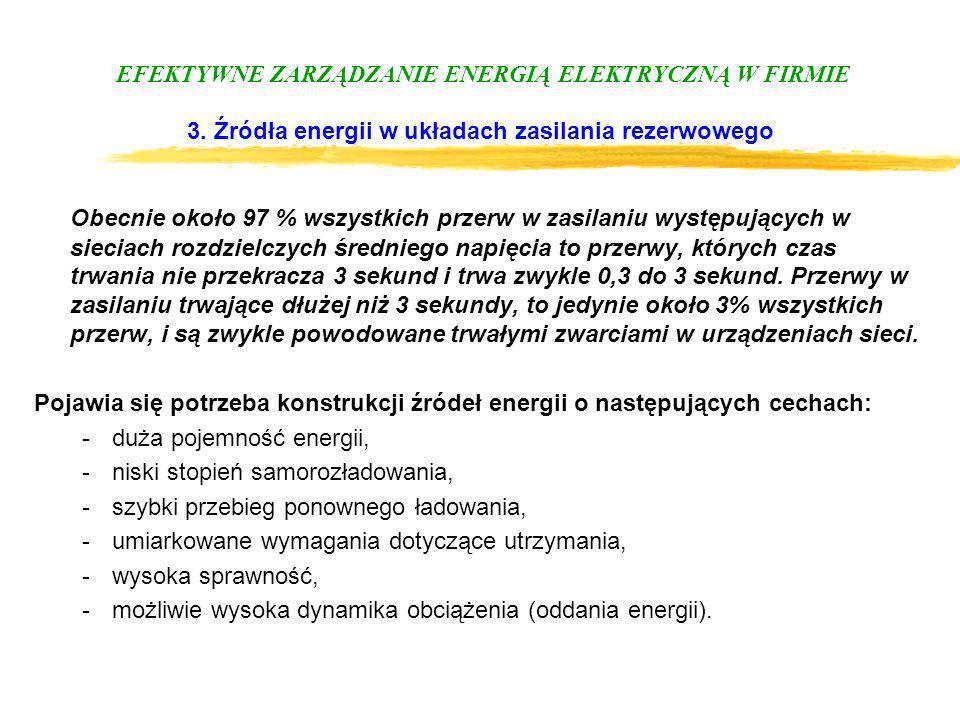 EFEKTYWNE ZARZĄDZANIE ENERGIĄ ELEKTRYCZNĄ W FIRMIE 3. Źródła energii w układach zasilania rezerwowego Obecnie około 97 % wszystkich przerw w zasilaniu