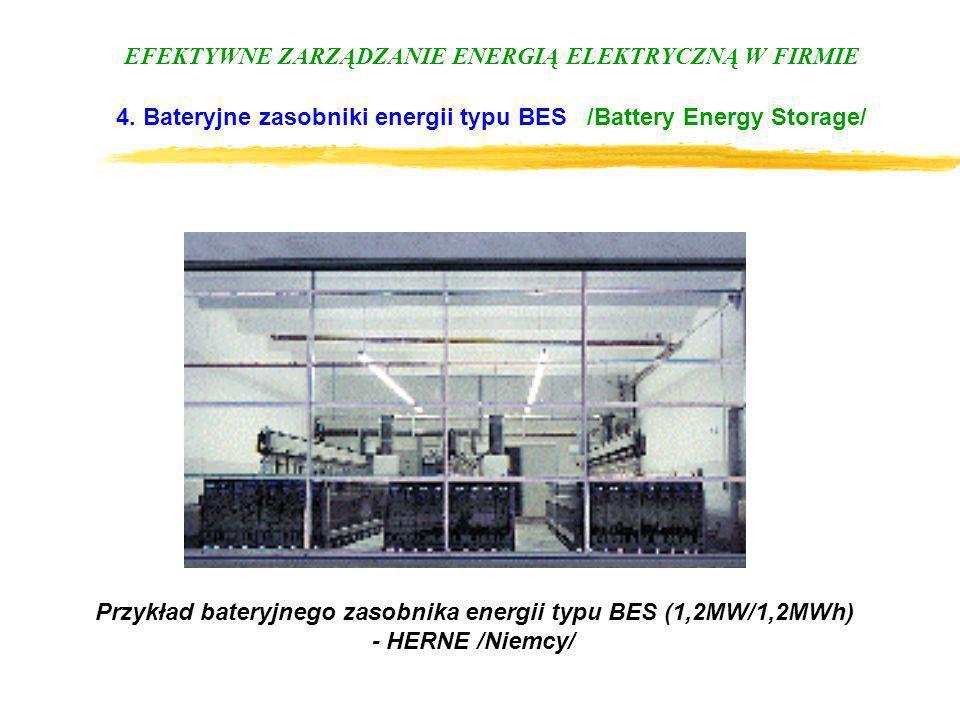 EFEKTYWNE ZARZĄDZANIE ENERGIĄ ELEKTRYCZNĄ W FIRMIE 4. Bateryjne zasobniki energii typu BES /Battery Energy Storage/ Przykład bateryjnego zasobnika ene