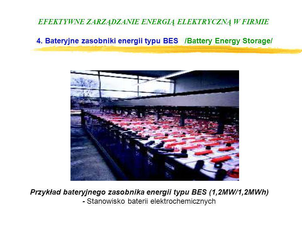 EFEKTYWNE ZARZĄDZANIE ENERGIĄ ELEKTRYCZNĄ W FIRMIE 4.