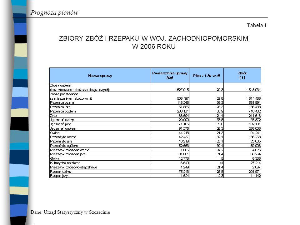 Prognoza plonów Tabela 1 ZBIORY ZBÓŻ I RZEPAKU W WOJ. ZACHODNIOPOMORSKIM W 2006 ROKU Dane: Urząd Statystyczny w Szczecinie