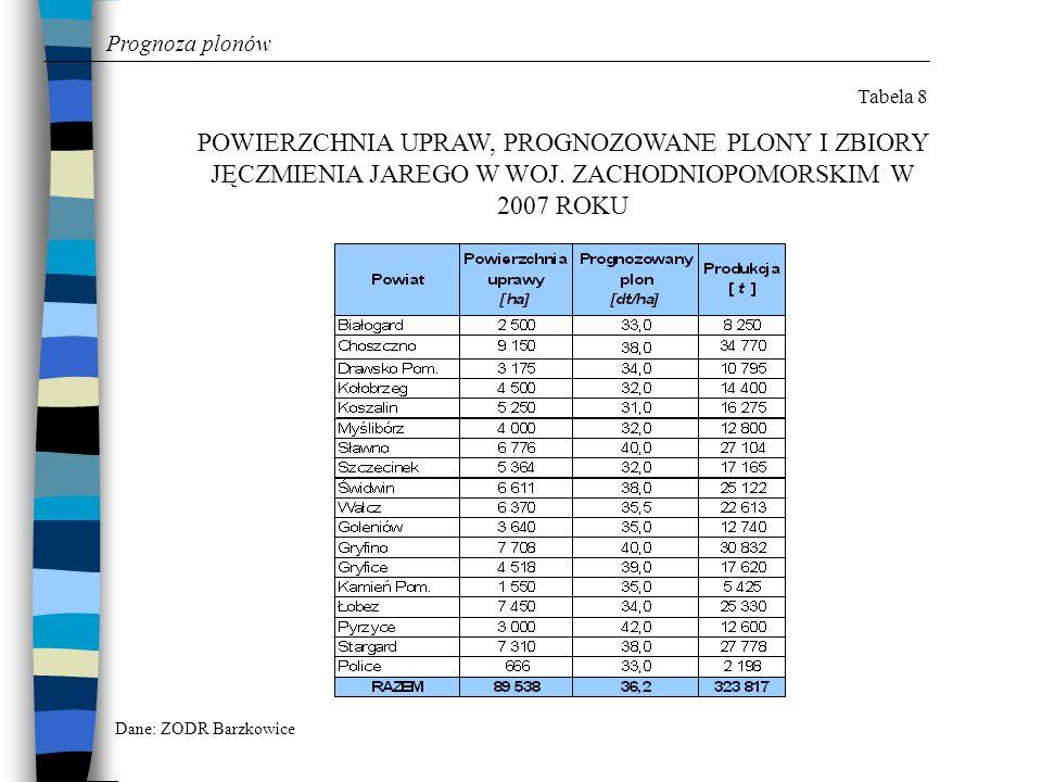 Prognoza plonów Tabela 8 POWIERZCHNIA UPRAW, PROGNOZOWANE PLONY I ZBIORY JĘCZMIENIA JAREGO W WOJ. ZACHODNIOPOMORSKIM W 2007 ROKU Dane: ZODR Barzkowice