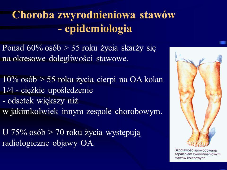 Ponad 60% osób > 35 roku życia skarży się na okresowe dolegliwości stawowe. 10% osób > 55 roku życia cierpi na OA kolan 1/4 - ciężkie upośledzenie - o