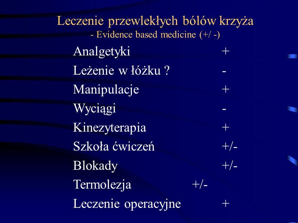 Leczenie przewlekłych bólów krzyża - Evidence based medicine (+/ -) Analgetyki+ Leżenie w łóżku ?- Manipulacje+ Wyciągi- Kinezyterapia+ Szkoła ćwiczeń
