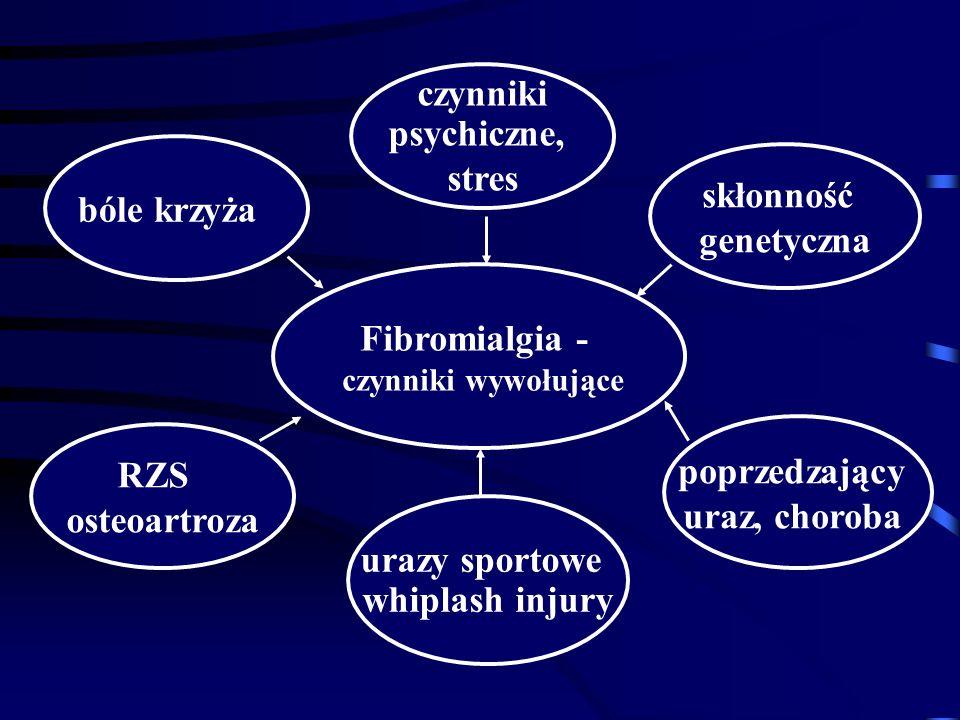 Fibromialgia - czynniki wywołujące urazy sportowe whiplash injury bóle krzyża czynniki psychiczne, stres RZS osteoartroza skłonność genetyczna poprzed