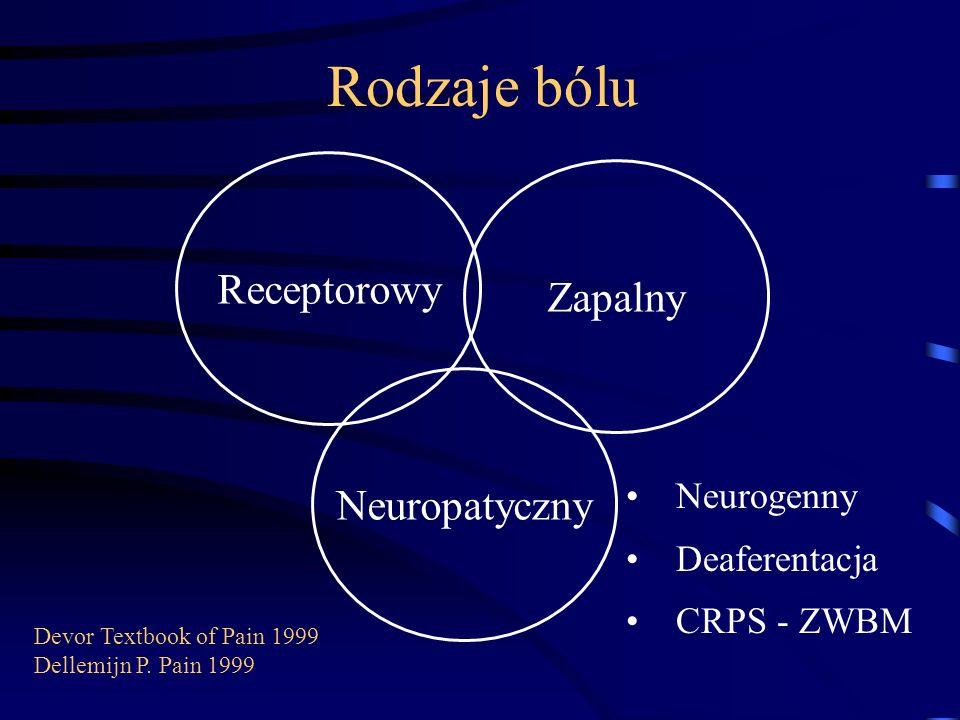 Rodzaje bólu Receptorowy Zapalny Neuropatyczny Neurogenny Deaferentacja CRPS - ZWBM Devor Textbook of Pain 1999 Dellemijn P. Pain 1999