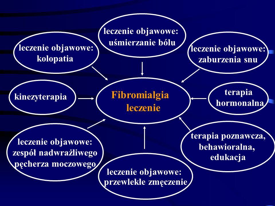 Fibromialgia leczenie leczenie objawowe: przewlekłe zmęczenie leczenie objawowe: kolopatia terapia poznawcza, behawioralna, edukacja leczenie objawowe