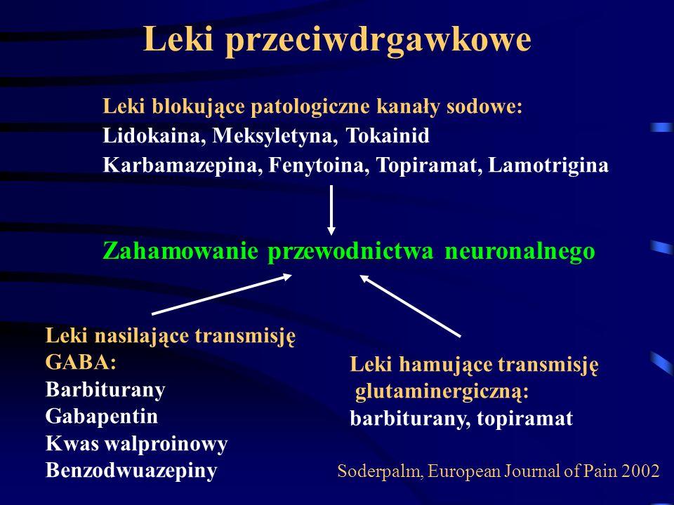 Leki przeciwdrgawkowe Leki blokujące patologiczne kanały sodowe: Lidokaina, Meksyletyna, Tokainid Karbamazepina, Fenytoina, Topiramat, Lamotrigina Lek