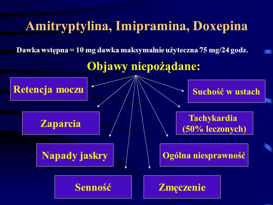 Amitryptylina, Imipramina, Doxepina Objawy niepożądane: Dawka wstępna = 10 mg dawka maksymalnie użyteczna 75 mg/24 godz. Suchość w ustach Tachykardia