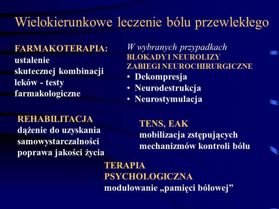 FARMAKOTERAPIA: ustalenie skutecznej kombinacji leków - testy farmakologiczne Wielokierunkowe leczenie bólu przewlekłego TENS, EAK mobilizacja zstępuj