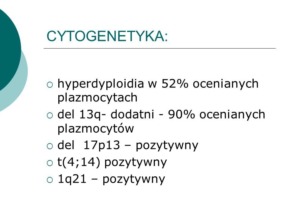 CYTOGENETYKA: hyperdyploidia w 52% ocenianych plazmocytach del 13q- dodatni - 90% ocenianych plazmocytów del 17p13 – pozytywny t(4;14) pozytywny 1q21