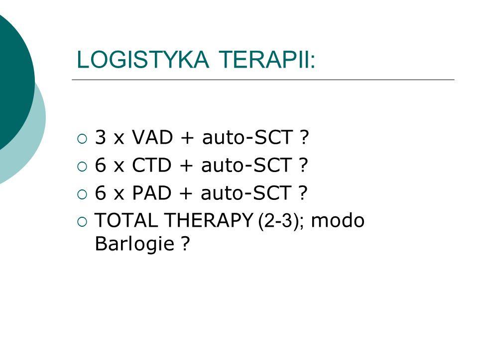 LOGISTYKA TERAPII: 3 x VAD + auto-SCT ? 6 x CTD + auto-SCT ? 6 x PAD + auto-SCT ? TOTAL THERAPY (2-3); modo Barlogie ?