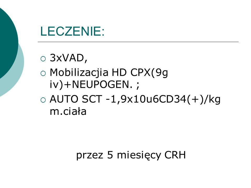 LECZENIE: 3xVAD, Mobilizacjia HD CPX(9g iv)+NEUPOGEN. ; AUTO SCT -1,9x10u6CD34(+)/kg m.ciała przez 5 miesięcy CRH
