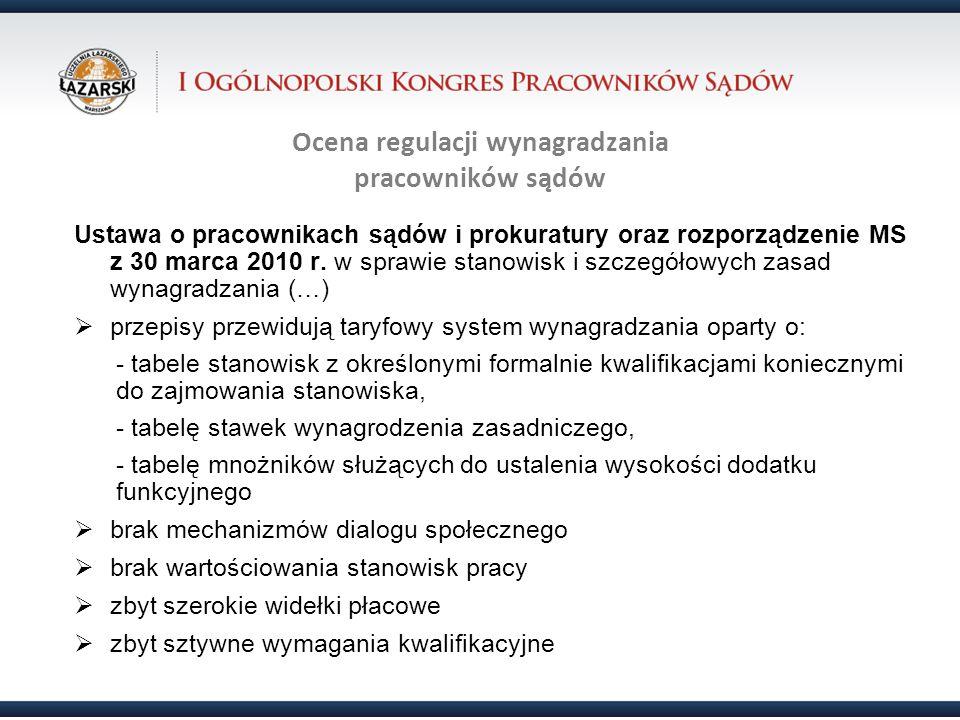 Ocena regulacji wynagradzania pracowników sądów Ustawa o pracownikach sądów i prokuratury oraz rozporządzenie MS z 30 marca 2010 r. w sprawie stanowis