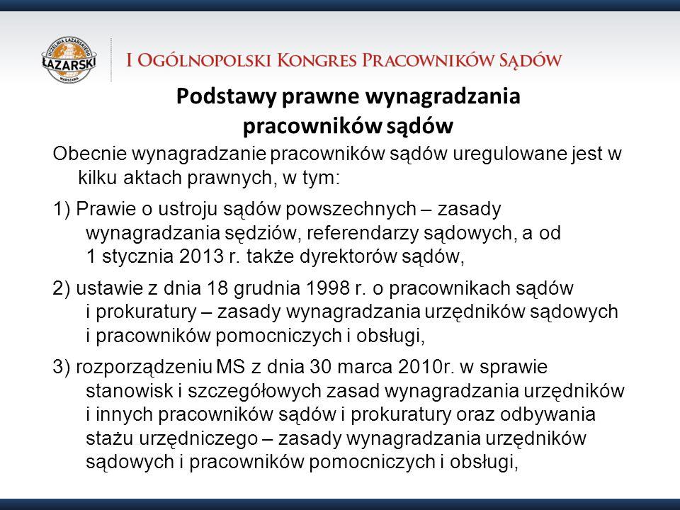 Podstawy prawne wynagradzania pracowników sądów 4) rozporządzeniu Ministra Sprawiedliwości z dnia 11 kwietnia 2012 r.