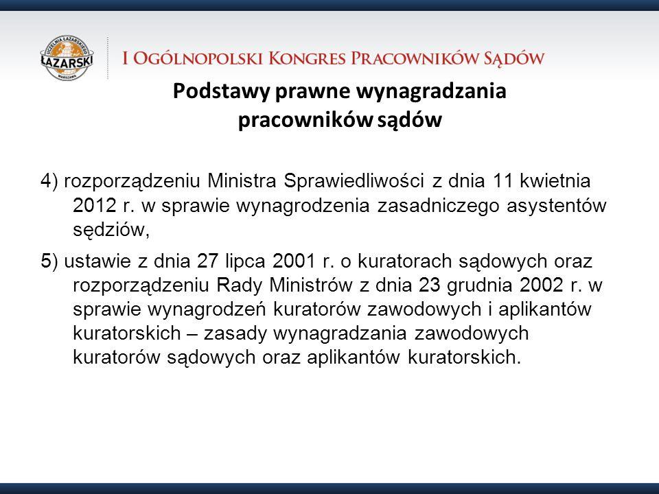 Podstawy prawne wynagradzania pracowników sądów 4) rozporządzeniu Ministra Sprawiedliwości z dnia 11 kwietnia 2012 r. w sprawie wynagrodzenia zasadnic