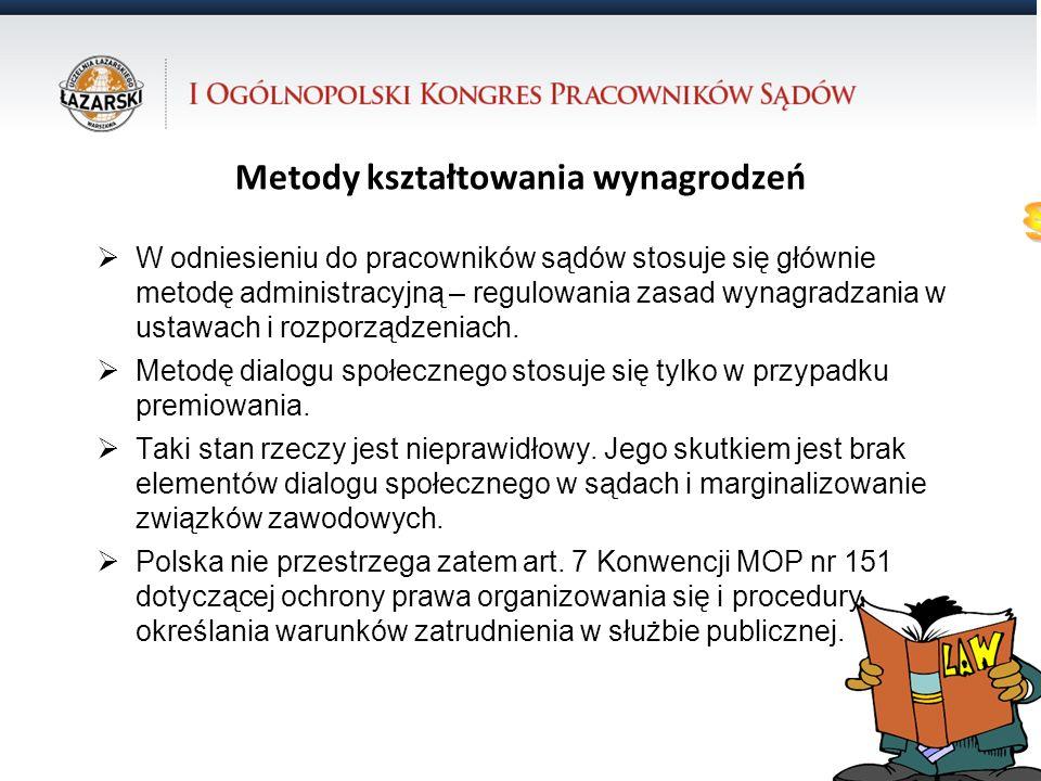 31.10.12 dr Krzysztof Walczak Metody kształtowania wynagrodzeń W odniesieniu do pracowników sądów stosuje się głównie metodę administracyjną – regulow