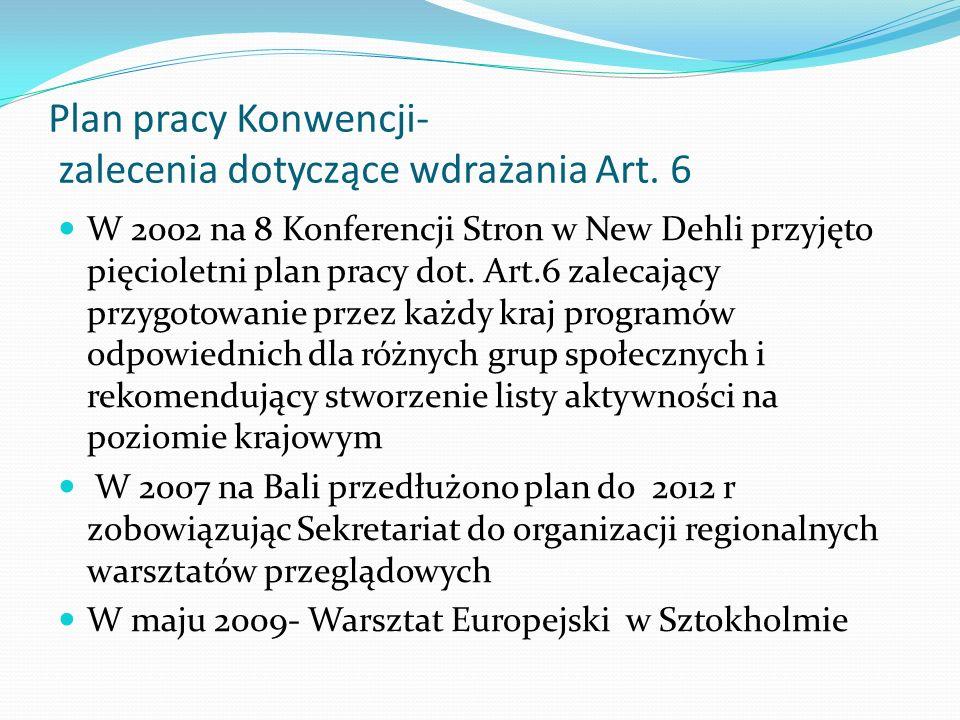 Plan pracy Konwencji- zalecenia dotyczące wdrażania Art. 6 W 2002 na 8 Konferencji Stron w New Dehli przyjęto pięcioletni plan pracy dot. Art.6 zaleca