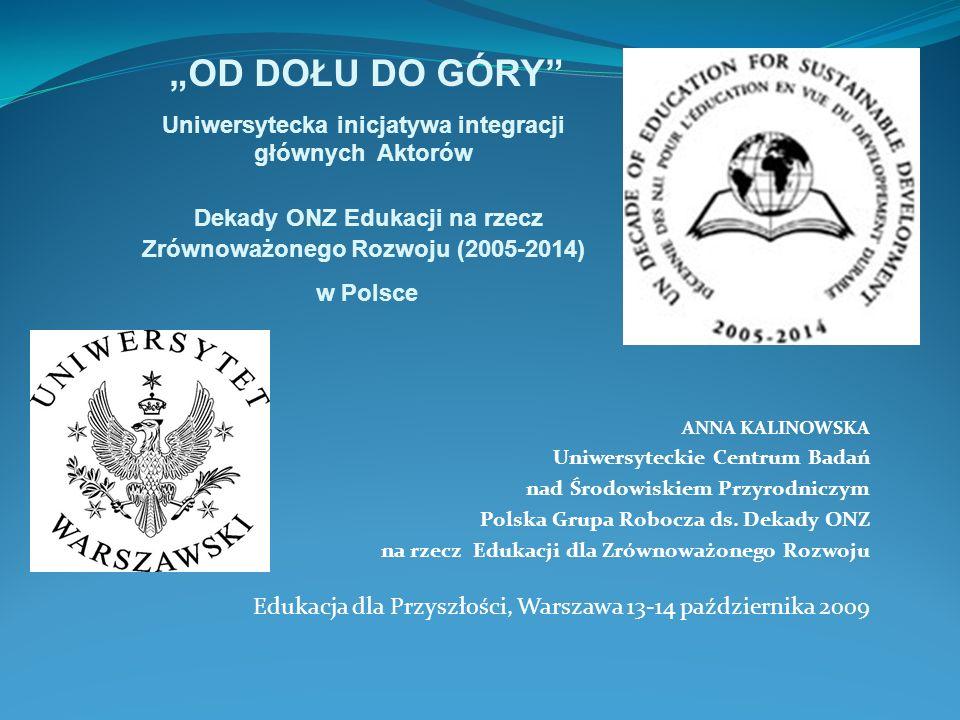 ANNA KALINOWSKA Uniwersyteckie Centrum Badań nad Środowiskiem Przyrodniczym Polska Grupa Robocza ds. Dekady ONZ na rzecz Edukacji dla Zrównoważonego R