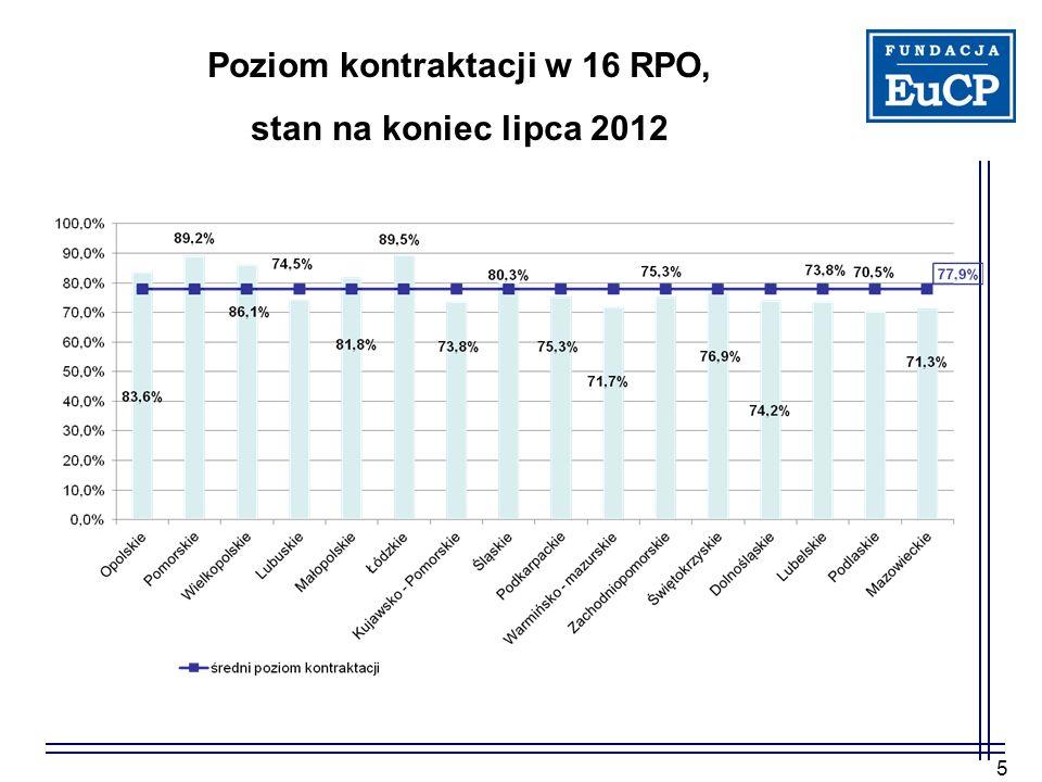 5 Poziom kontraktacji w 16 RPO, stan na koniec lipca 2012