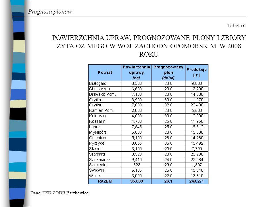 Prognoza plonów Tabela 7 POWIERZCHNIA UPRAW, PROGNOZOWANE PLONY I ZBIORY ŻYTA JAREGO W WOJ.