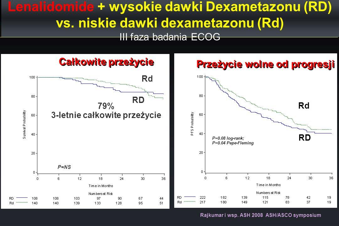 Lenalidomide + wysokie dawki Dexametazonu (RD) vs. niskie dawki dexametazonu (Rd) III faza badania ECOG P=NS 79% 3-letnie całkowite przeżycie Rd RD Ra