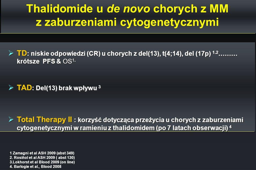 TD : niskie odpowiedzi (CR) u chorych z del(13), t(4;14), del (17p) 1.2 ……… krótsze PFS & OS 1. TAD : Del(13) brak wpływu 3 Total Therapy II : korzyść