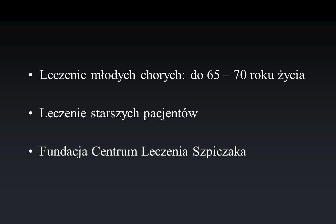 Leczenie młodych chorych: do 65 – 70 roku życia Leczenie starszych pacjentów Fundacja Centrum Leczenia Szpiczaka